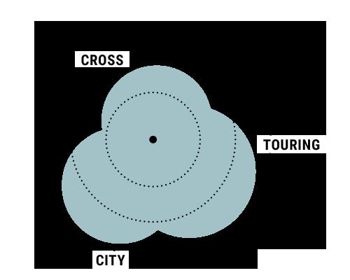 Einsatzgebiet Pollino Disc