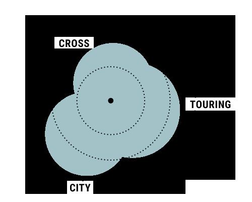 Einsatzgebiet Porto SCC