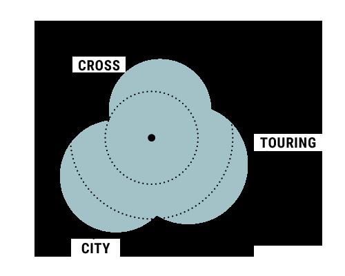Einsatzgebiet Positano Cross