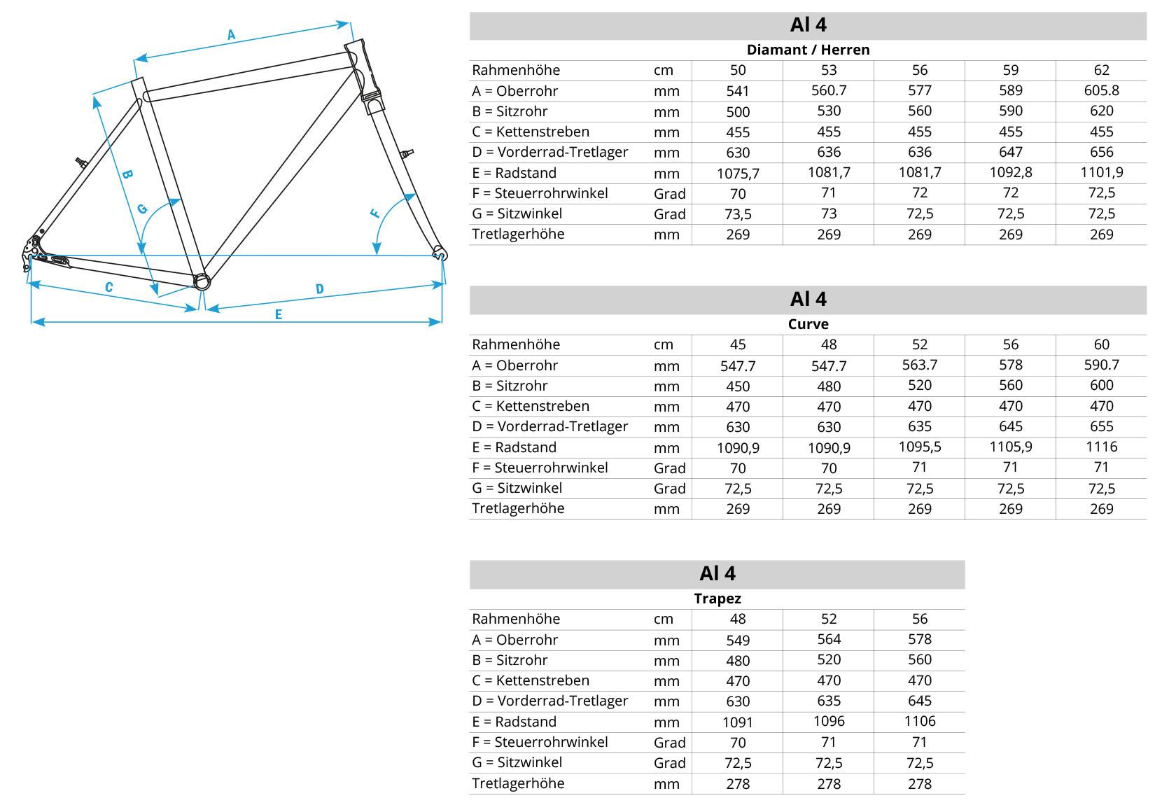 Geometriedaten Heizzwerk